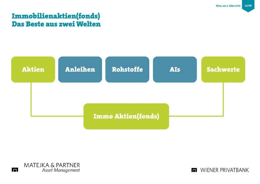 Präsentation Wiener Privatbank - Immobielenaktien (27.02.2018)