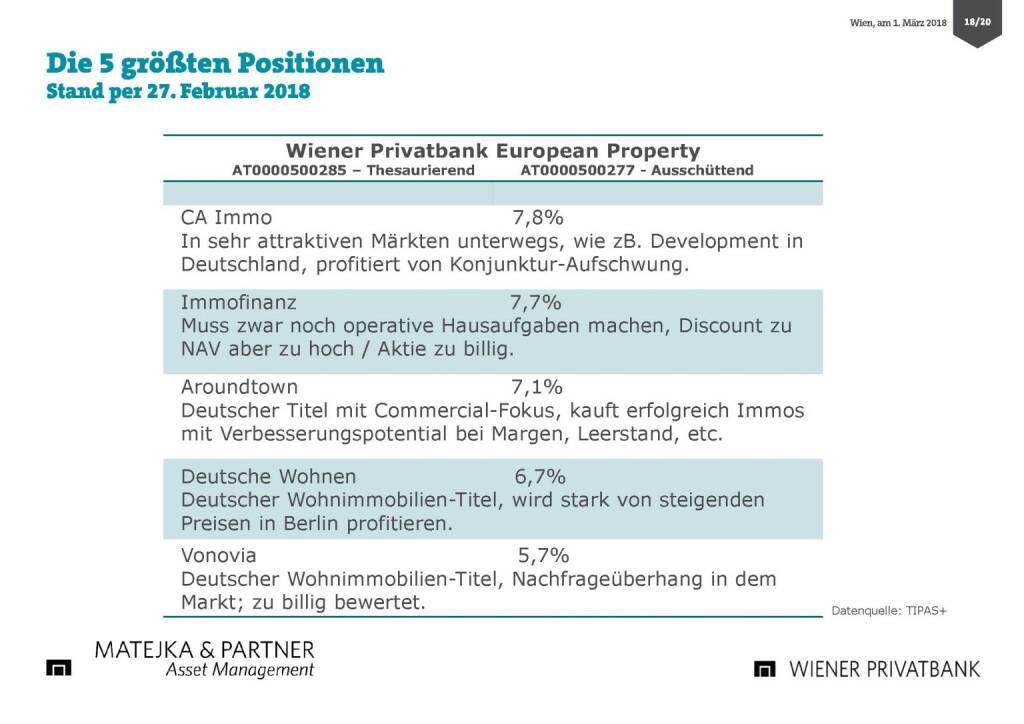 Präsentation Wiener Privatbank - die 5 größten Positionen (27.02.2018)