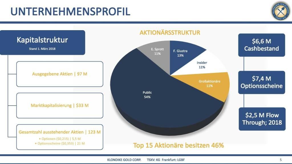 Präsentation Klondike - Unternehmensprofil (07.03.2018)