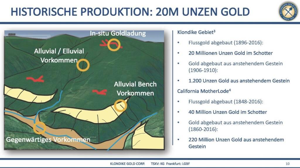 Präsentation Klondike - historische Produktion: 20M Unzen Gold (07.03.2018)