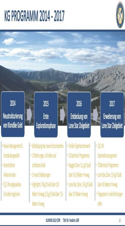 Präsentation Klondike - Programm 2014-2017