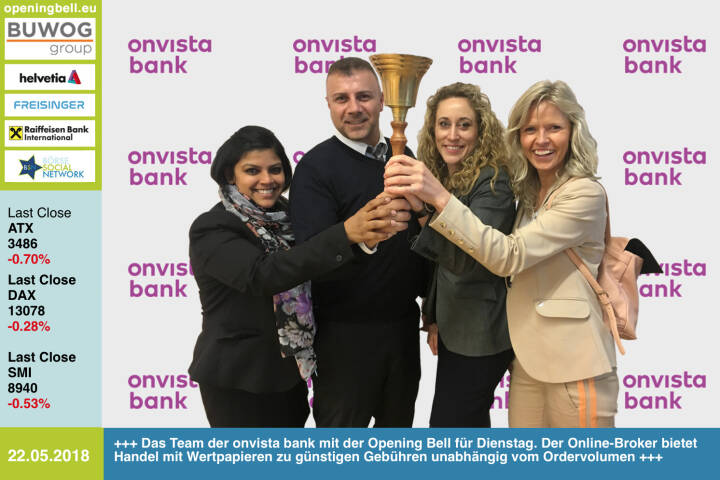 22.5.: Das Team der onvista bank mit der Opening Bell für Dienstag. Der Online-Broker bietet Handel mit Wertpapieren zu günstigen Gebühren unabhängig vom Ordervolumen. https://www.onvista-bank.de https://www.facebook.com/groups/GeldanlageNetwork/ #goboersewien