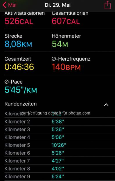 8,08km mit Pause (29.05.2018)