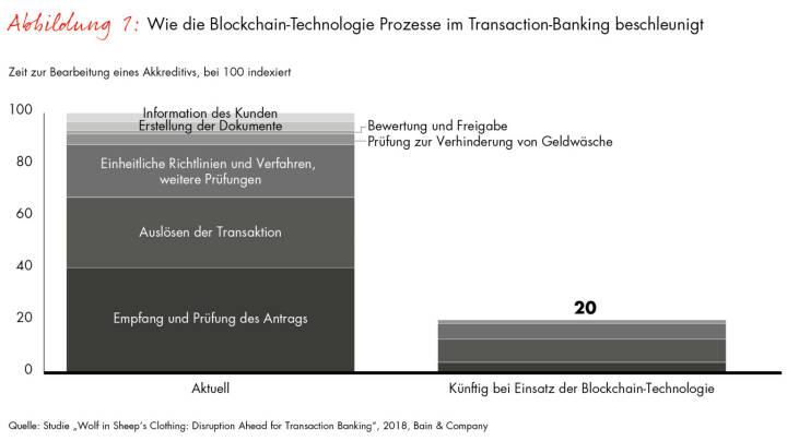 Bain & Company: Wie die Blockchain-Technologie Prozesse im Transaction-Banking beschleunigt; Credit: obs/Bain & Company