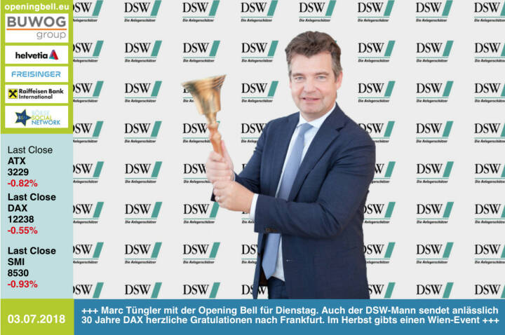3.7.: Marc Tüngler läutet die Opening Bell für Dienstag. Auch der DSW-Mann sendet anlässlich 30 Jahre DAX herzliche Gratulationen nach Frankfurt. Im November gibt es einen grossen Event mit Tüngler, deutschen Unternehmen und dem Börse Social Network in Wien. #30jahredax https://www.dsw-info.de https://www.facebook.com/groups/GeldanlageNetwork/#goboersewien
