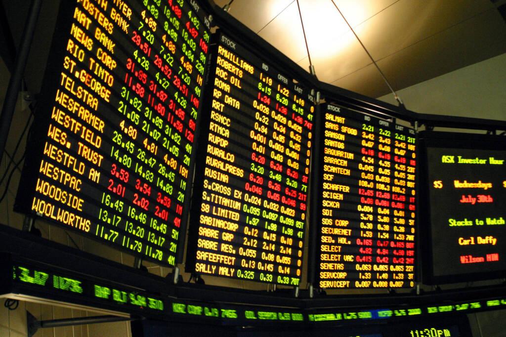 Börse, Tafel, Kurse - https://de.depositphotos.com/37391853/stock-photo-stock-market-board.html, &copy; <a href=
