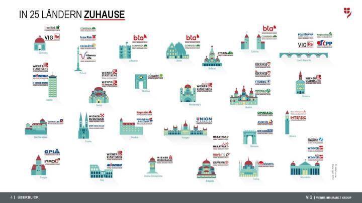 VIG Unternehmenspräsentation - in 25 Ländern zuhause