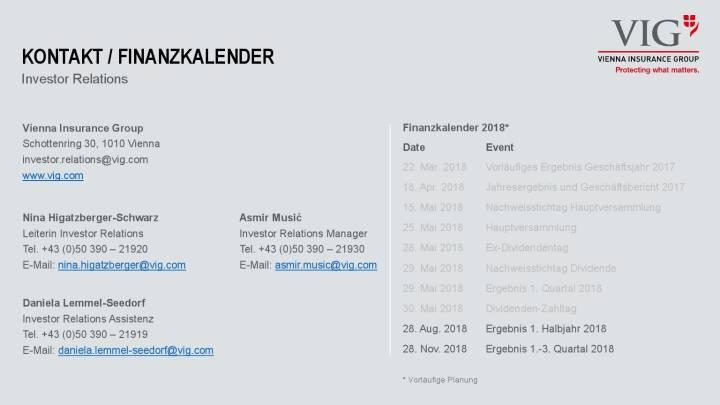 VIG Unternehmenspräsentation - Kontakt/Finanzkalender