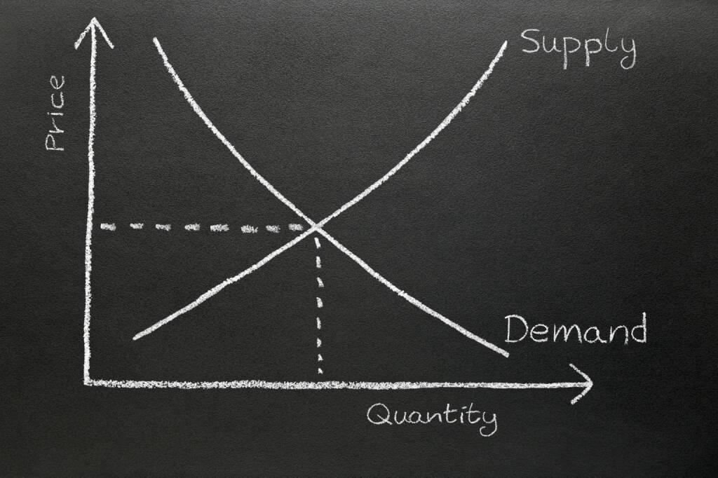 Angebot, Nachfrage, Diagramm - https://de.depositphotos.com/1887612/stock-photo-supply-and-demand-chart.html, &copy; <a href=