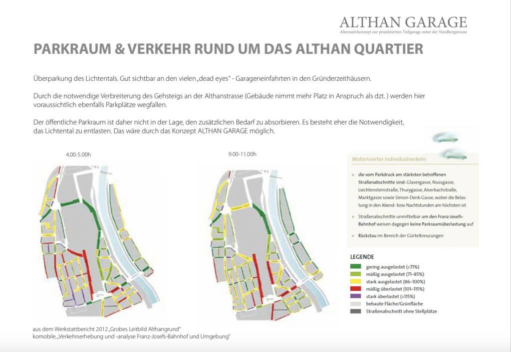 Althangrund: Parkraum und Verkehr rund um das Althan Quartier (14.10.2018)