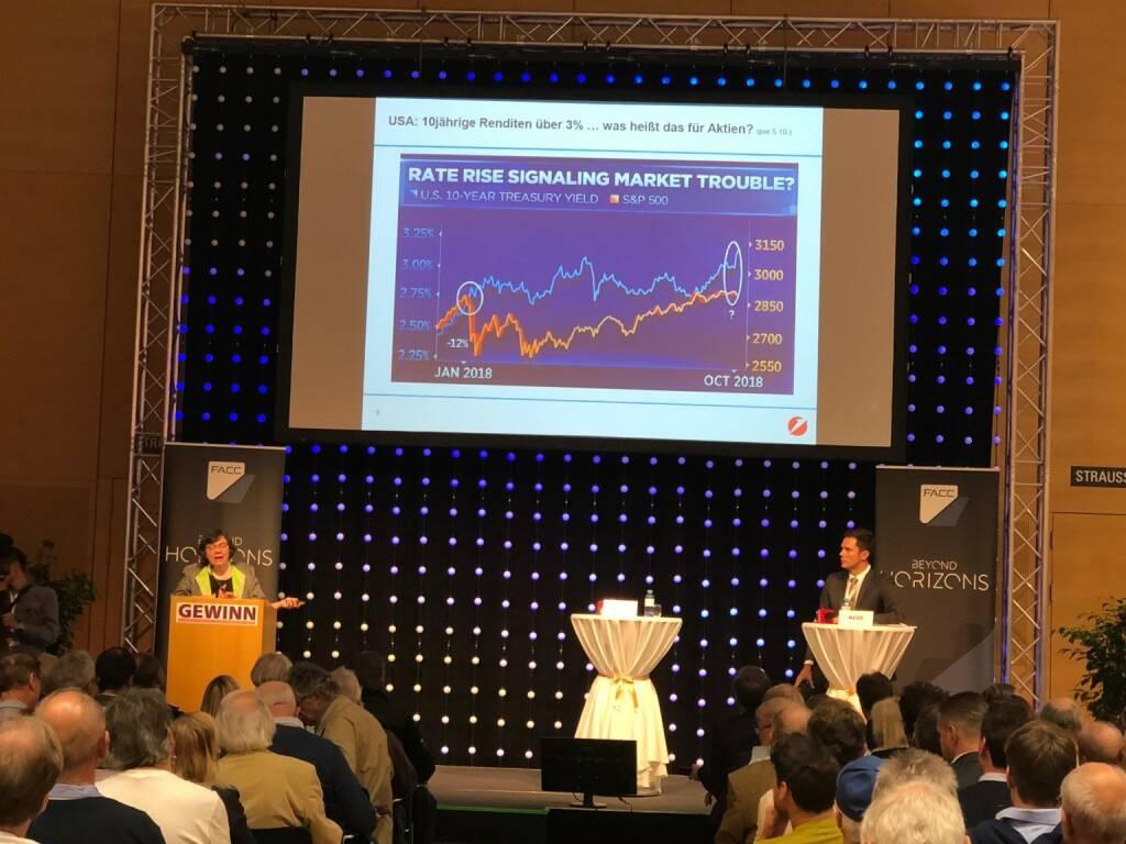 Unicredit Bank Austria-Expertin Monika Rosen präsentierte auf der Gewinn Messe (18.10.2018)