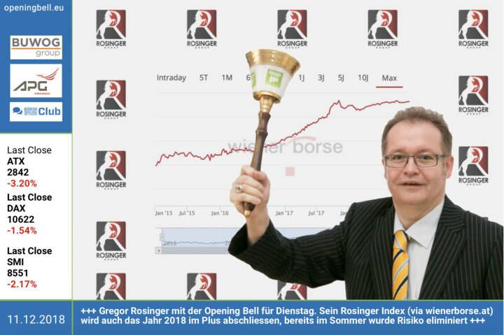 11.12.: Gregor Rosinger läutet die Opening Bell für Dienstag. Sein Rosinger Index (via wienerborse.at) wird auch das Jahr 2018 im Plus abschliessen, bereits im Sommer wurde Risiko eliminiert https://www.wienerborse.at/indizes/aktuelle-indexwerte/uebersicht/?ISIN=AT0000A1YXV6&ID_NOTATION=201653404 https://www.facebook.com/groups/GeldanlageNetwork