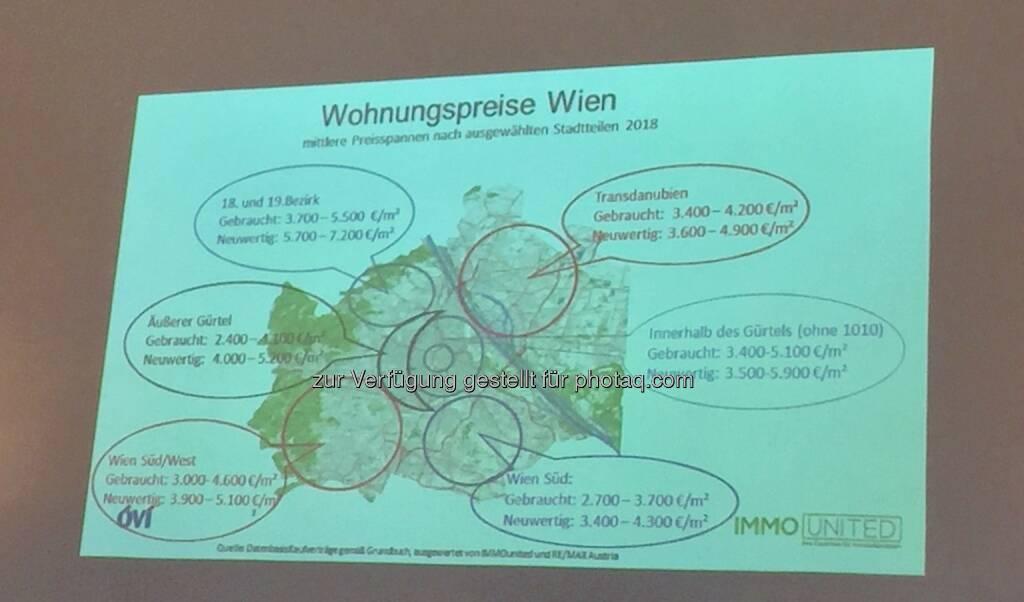 Wohnungspreise Wien, Rückblick-Ausblick Immobilienmarkt 2018/19 am 17.12.18, ÖVI. (17.12.2018)