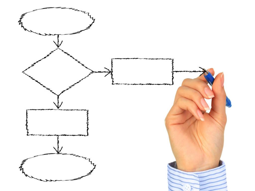 Workflow, Chart, Planung https://de.depositphotos.com/5908914/stock-photo-hand-drawing-schema.html, &copy; <a href=