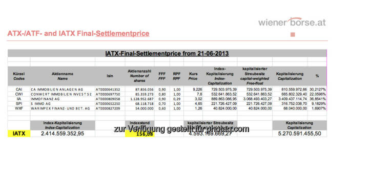 IATX-Settlement, Juni 2013 (c) Wiener Börse