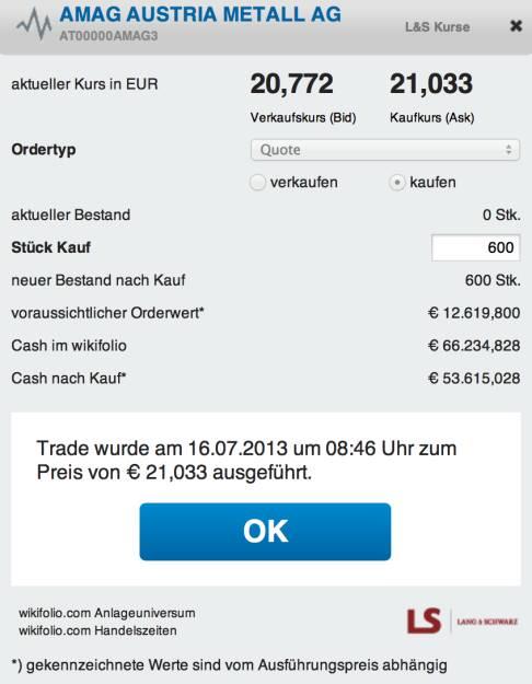 1. Trade für https://www.wikifolio.com/de/DRASTIL1-Stockpicking-sterreich : 600 Amag zu 21,033 Euro (c) wikifolio, © wikifolio WFDRASTIL1 (16.07.2013)