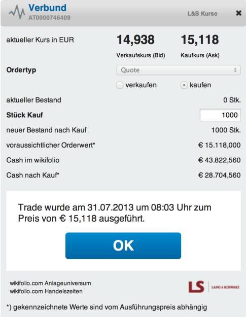 6. Trade für https://www.wikifolio.com/de/DRASTIL1-Stockpicking-sterreich : 31.07.2013 08:30:0 WFDRASTIL1Kommentar zu OES.EL-WIRT 100 (AT0000746409): Habe 23 Prozent des Portfolios in Verbund gelegt; eine Aktie, die in den vergangenen Jahren niemand wollte, damit auch bereits recht gut nach unten abgesichert sein sollte, als low-beta-stock könnte es natürlich auch ein Problem mit der upside geben, aber gute Zahlen, siehe http://www.boerse-express.com/pages/1370866 , könnten schon etwas bewegen .., © wikifolio WFDRASTIL1 (31.07.2013)