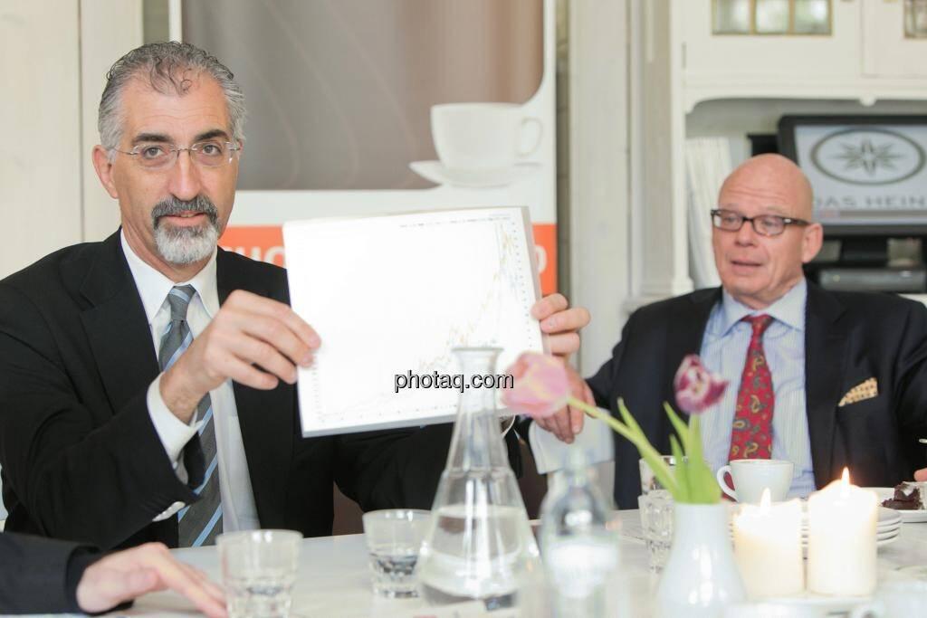 Bradford Cooke (CEO Endeavour Silver), Hugh D. Clarke (Vice President Endeavour Silver), © Martina Draper (15.12.2012)