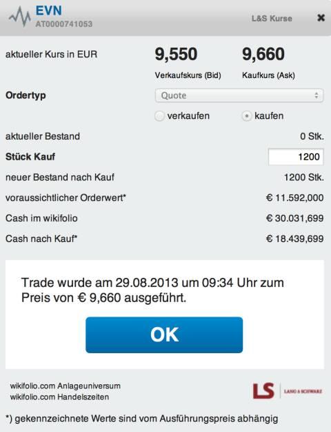 12. Trade für https://www.wikifolio.com/de/DRASTIL1-Stockpicking-sterreich:EVN - ich kaufe 1200 EVN nach der Vorlage eines Zahlenmaterials, das mir eigentlich recht gut gefällt, © wikifolio WFDRASTIL1 (29.08.2013)