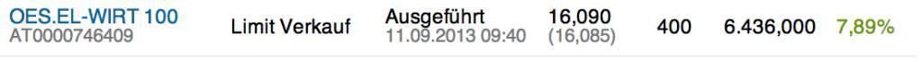 17. Trade für https://www.wikifolio.com/de/DRASTIL1-Stockpicking-sterreich zu OES.EL-WIRT 100 (AT0000746409): Ich verkaufe 400 meiner 900 Verbund zu 16,09 Euro. Grund: In einen immer stärker überkauften Markt hinein mache ich mich gerne Tag für Tag etwas kürzer. Umgekehrt in einem fallenden Markt. Cashanteil nun wieder 23 Prozent, © wikifolio WFDRASTIL1 (11.09.2013)